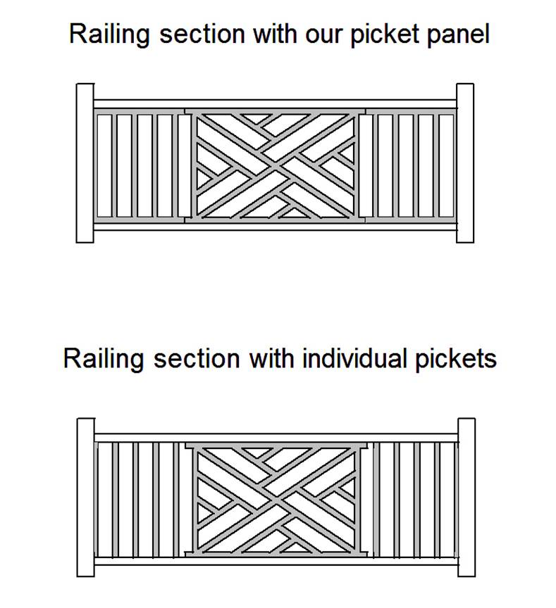 railing section with picket panels